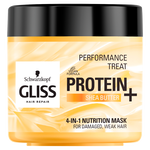 Gliss Protein Nutrition