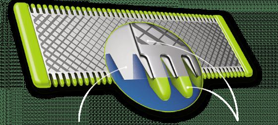 Philips Wyjątkowa technologia OneBlade